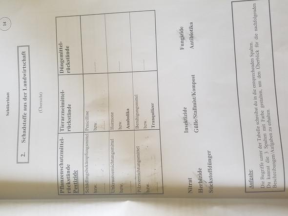 Schadstoffe aus der Landwirtschaft (Arbeitsblatt - Brauche Hilfe ...
