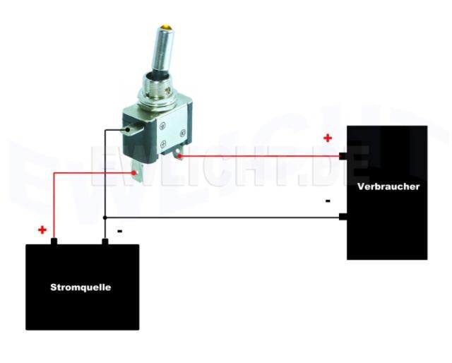 Schalter stromkreislauf (Technik, Strom, Stromkabel)