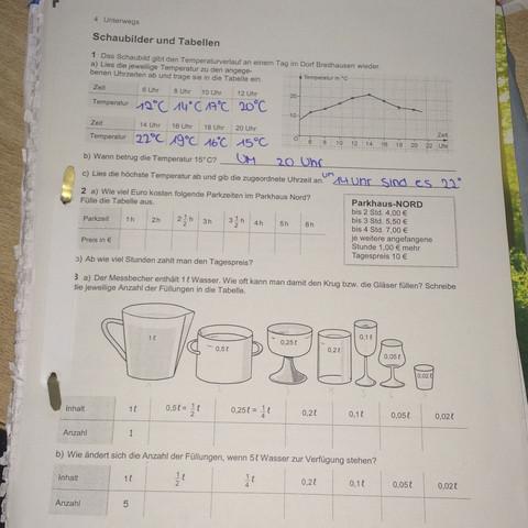 Das AB - (Mathematik, Schaubild)