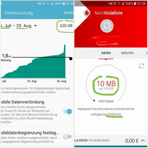 Vergleich Anzeige bei Android und Vodafone - (Internet, Vodafone, Datenvolumen)
