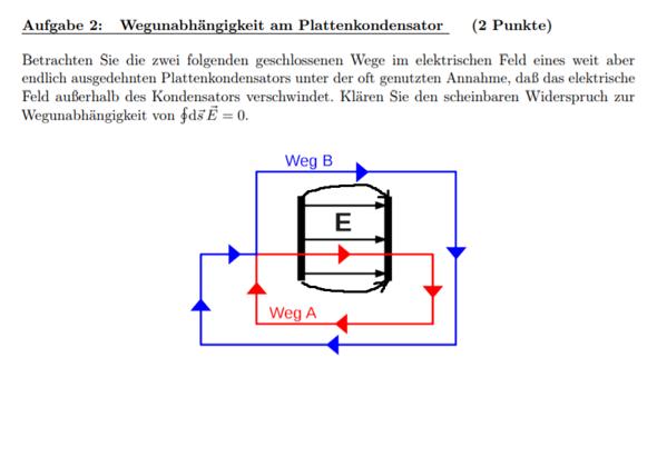 Scheinbarer Widerspruch Mit Der Wegunabhangigkeit Elektrisches Feld Plattenkondensator Schule Mathe Mathematik