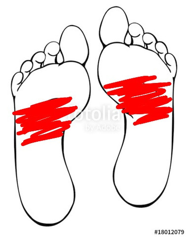 Fuß - (Medizin, Schmerzen, Füße)