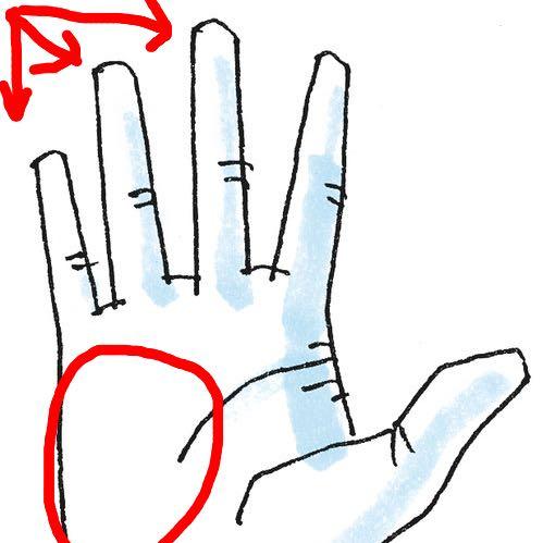 Schmerzen beim drücken auf der linken Seite der Handfläche