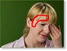 Schmerzstelle - (Arzt, Schmerzen, Augen)