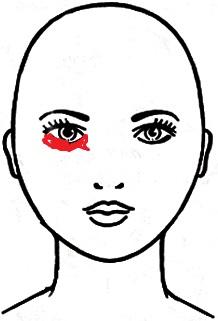 Schmerzen unterm linken Auge (Gesundheit, Augen, Gesicht)