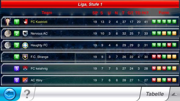 Liga - 1 Platz - (Spiele, Geld, Fußball)