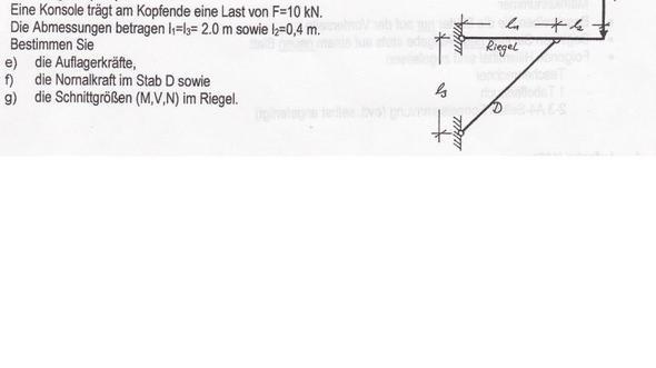 bspaufgabe - (Statik, Technische Mechanik, momentenverlauf)