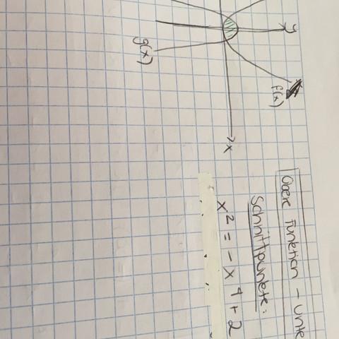 Hier Skizze + Gleichung - (Schule, Mathe, Mathematik)