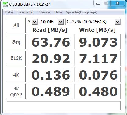 Hier die Benchmark Ergebnisse. - (Festplatte, Hitachi)