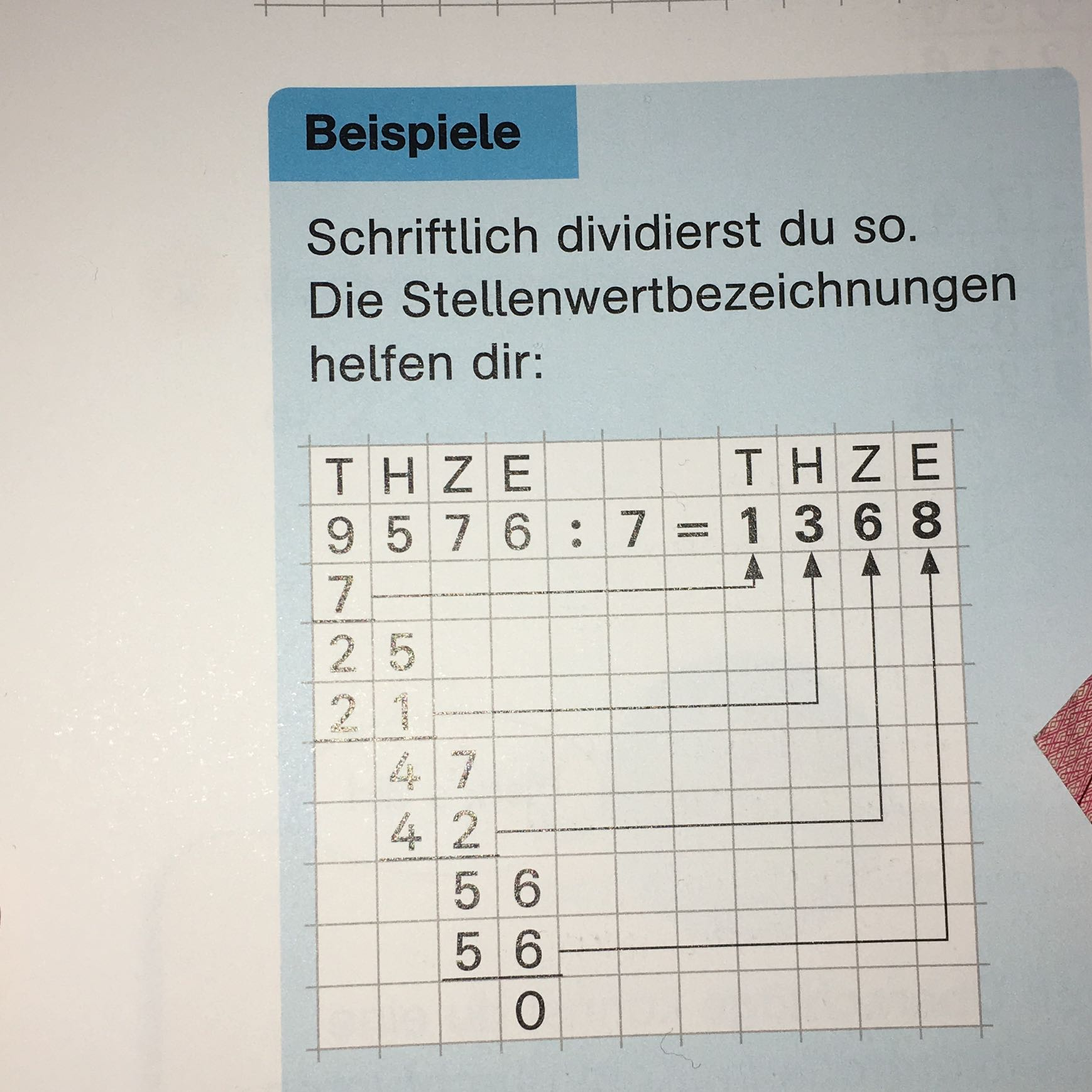 Gemütlich Dividieren Polynomdivision Arbeitsblatt Mit Antworten ...