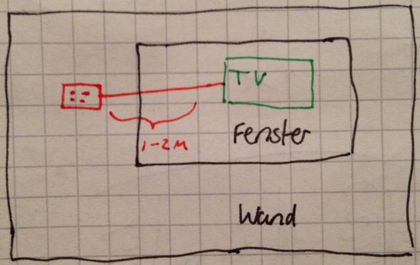 Zimmer - (TV, Fernsehen, Fernseher)