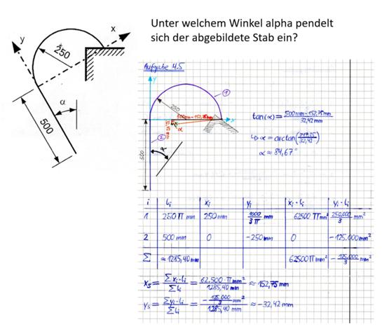 Schwerpunktberechnung/ Statik: Unter welchem Winkel wird sich der abgebildete Stab einpendeln?