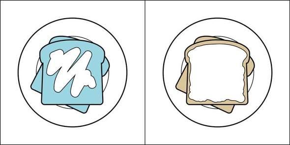 Seid ihr Typ1 oder Typ2?