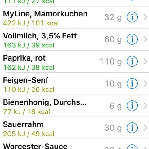 Lebensmittel 13.00uhr - (Sport, Ernährung, abnehmen)