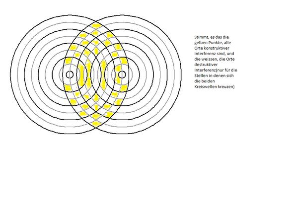 Bild - (Physik, Akustik)