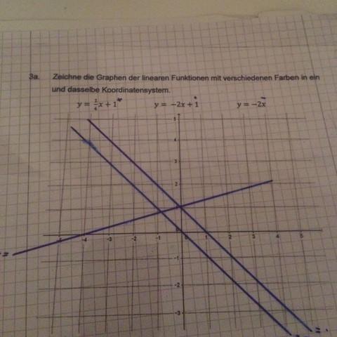 Richtig? - (Mathe, Funktion, Gleichungen)