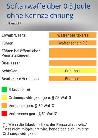 Screenshot - (Freizeit, Recht, Softair)