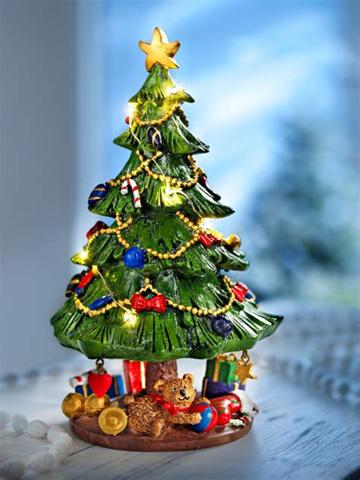 Sollten eurer Meinung nach in Deutschland lebende Muslime Weihnachten feiern?