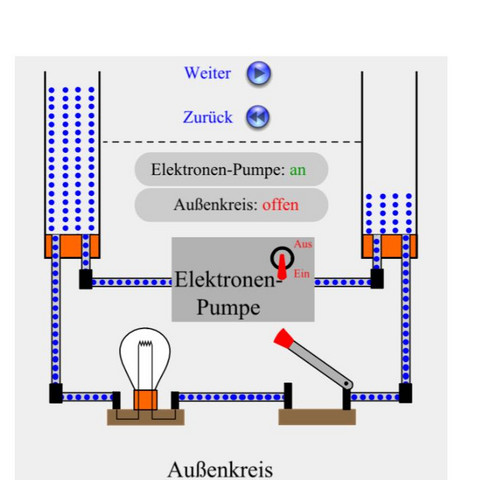 Stromkreis - (Handy, Technik, Smartphone)