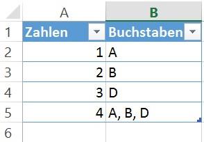 Ausgangstabelle - (Computer, Microsoft, Excel)