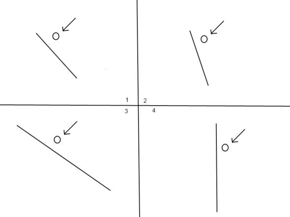 physik spiele
