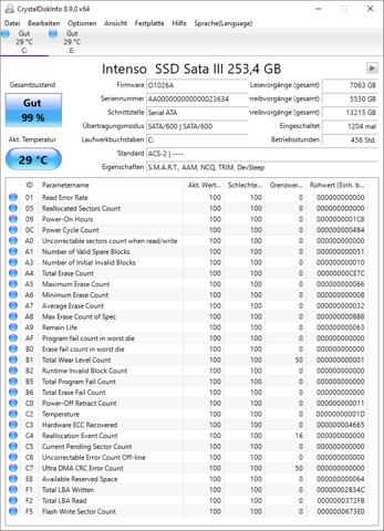 SSD wird nur teilweise erkannt. Was tun?