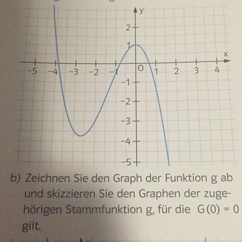Aufgabe - (Schule, Mathematik, Funktion)