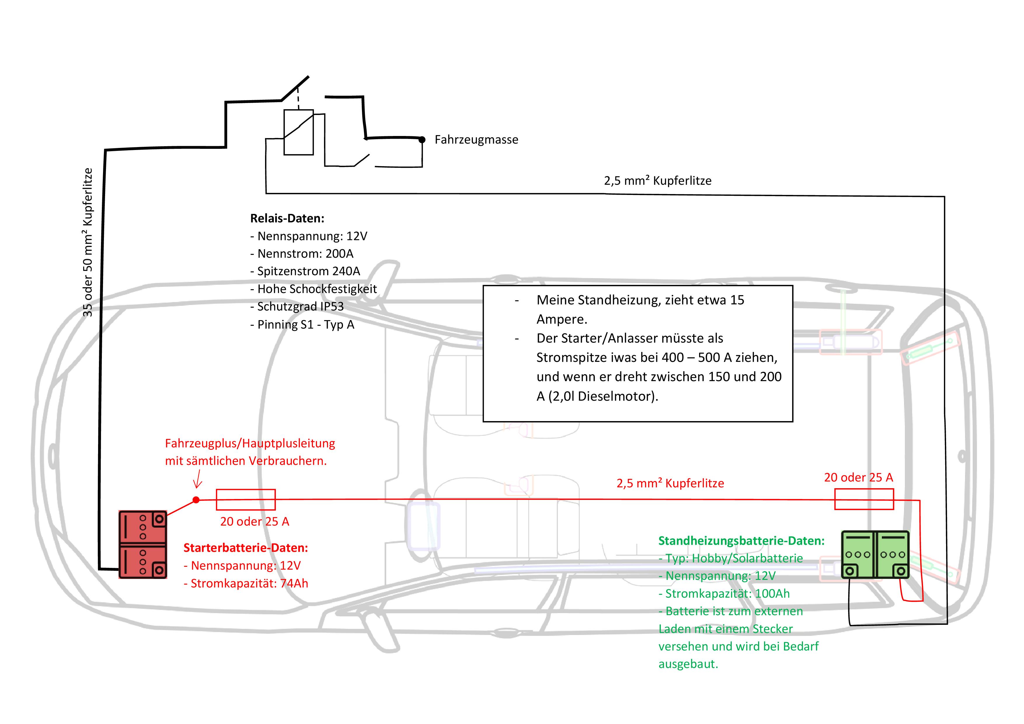 Großartig Doppel Auto Ampere Schaltplan Fotos - Schaltplan Serie ...