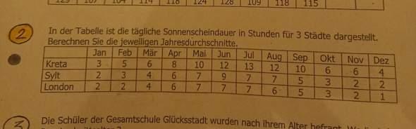 Statistik (Mittelwerte)?