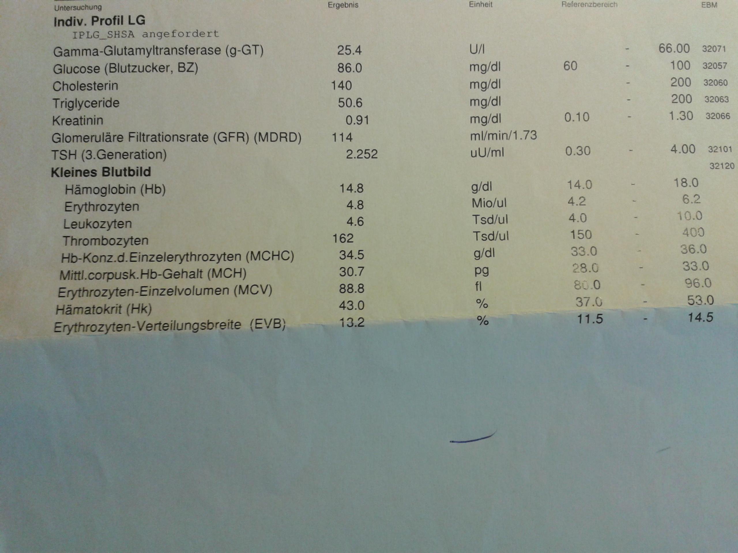 Statt HIV-Test ein allgemeiner Bluttest