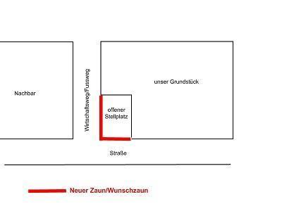 Stellplatz Einzaunen