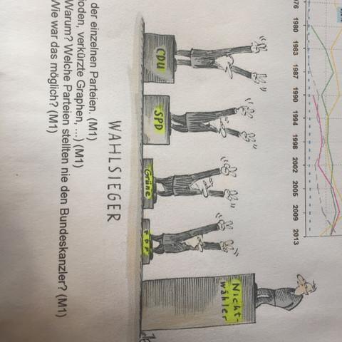 Die Karikatur - (Schule, Sozialkunde, 9.Klasse)