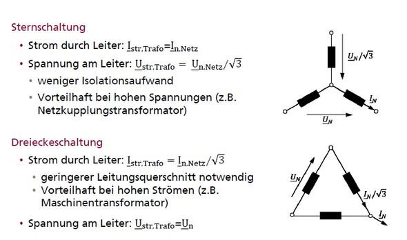 Trafo - (Physik, Elektrotechnik, Transformator)