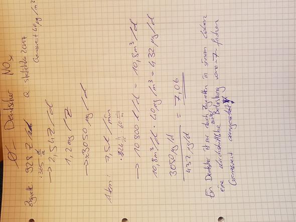 - (Mathe, Fehler, Rechnung)