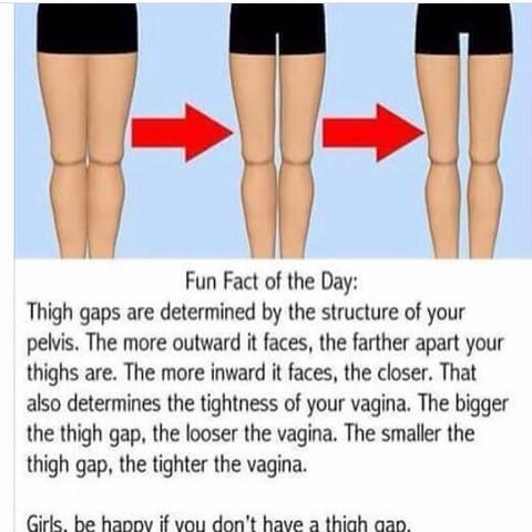 Stimmt das ?? - (Körper, Beine, Figur)