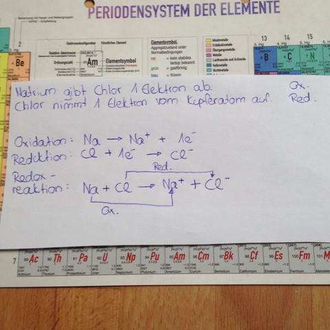 Redoxreaktion, Oxidation,Reduktion - (Schule, Chemie, lernen)