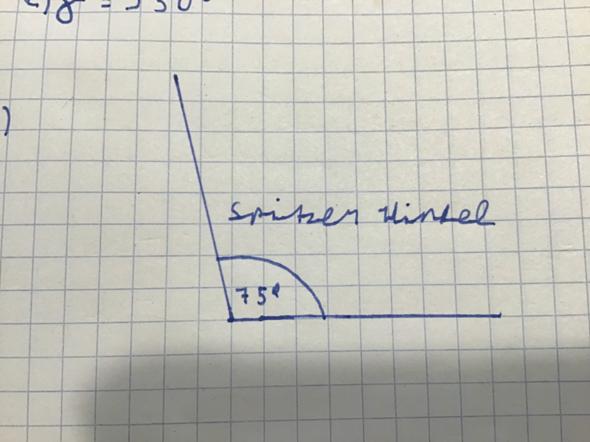 Stimmt dieser Winkel?