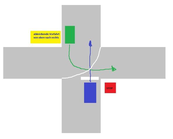 Anhang - (Auto, fahren, Verkehrsrecht)
