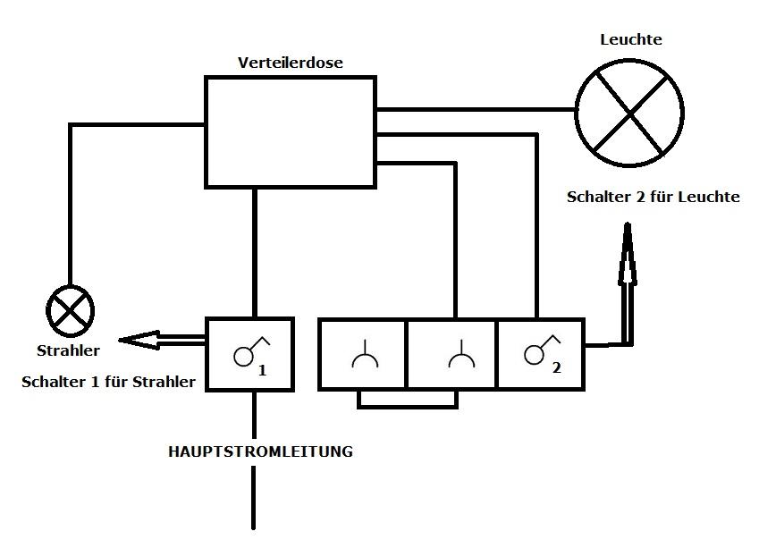 Snap Groß Elektronische Verkabelung Bilder Der Schaltplan ...