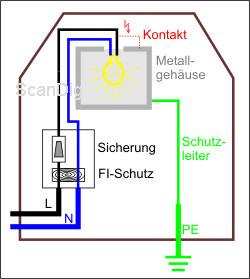 stromkreislauf schutzleiter separat von kippschalter. Black Bedroom Furniture Sets. Home Design Ideas