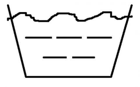 suche bedeutung eines symbols auf waschmaschine fagor fe 1158 symbol waschgang. Black Bedroom Furniture Sets. Home Design Ideas