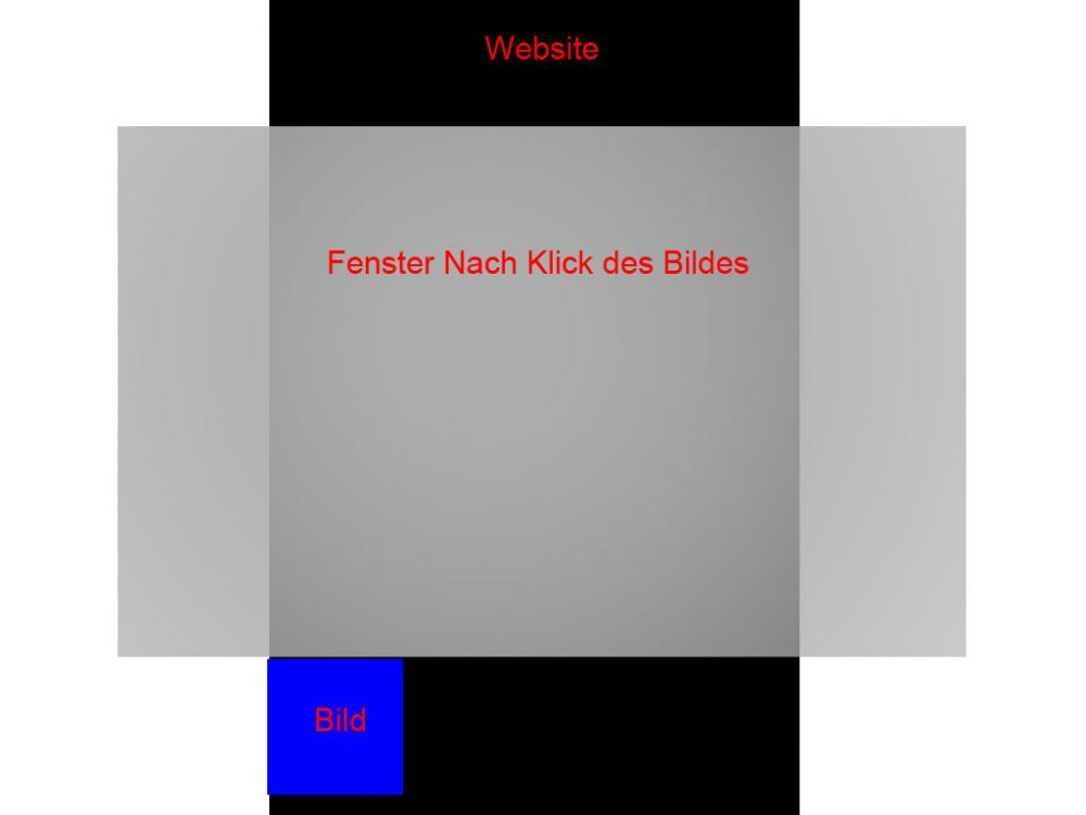 suche html php code fenster ffnen bei klick homepage javascript. Black Bedroom Furniture Sets. Home Design Ideas