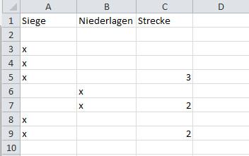 Tabelle - (Excel, berechnen, Excel Hilfe)