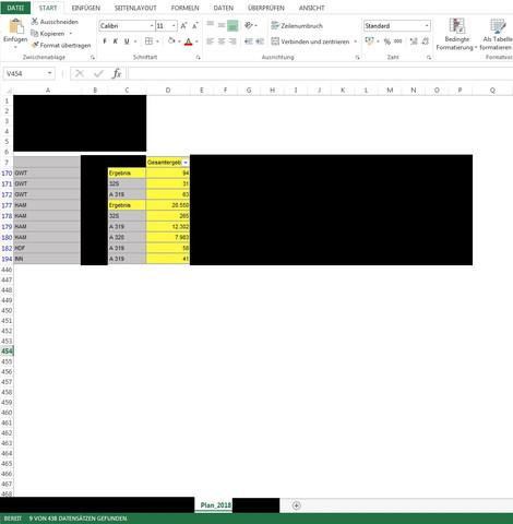 Tabellenblatt 2 - (Computer, PC, Microsoft)