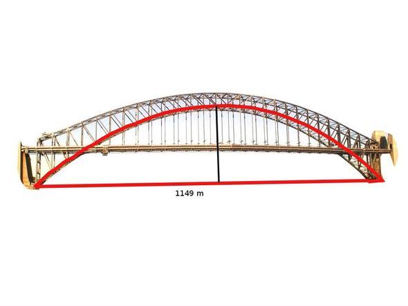 Sydney Harbour Bridge - (Freizeit, Brücke, Sydney)