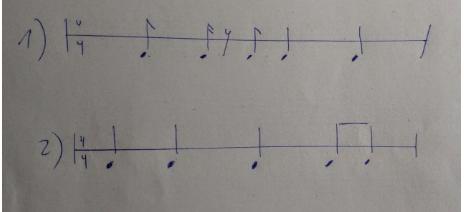 Synkope - Hilfe Musik?