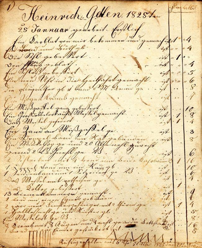 Tagebuch mit alter schrift analysieren alte schrift for Boden mit schrift