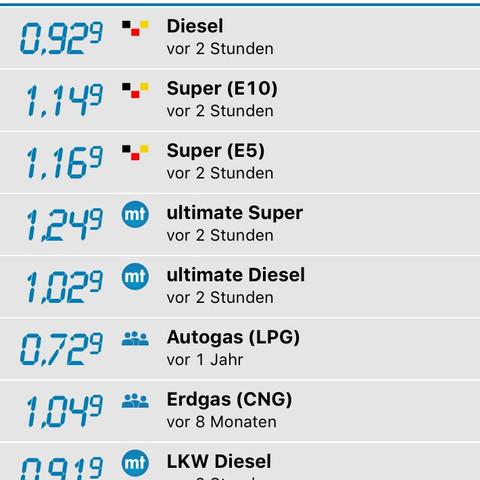 Tanken Benzin Aral?