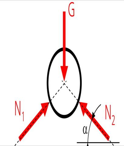 rundholz - (Mathe, Mathematik, Geometrie)