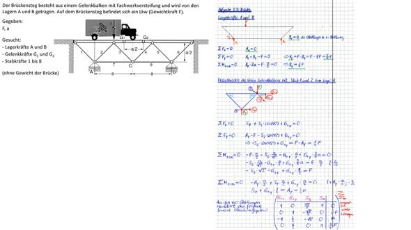 Technische Mechanik: Berechnung der Stabkräfte bei einer Brücke mit Fachwerkversteifung, was mache ich immer wieder falsch?